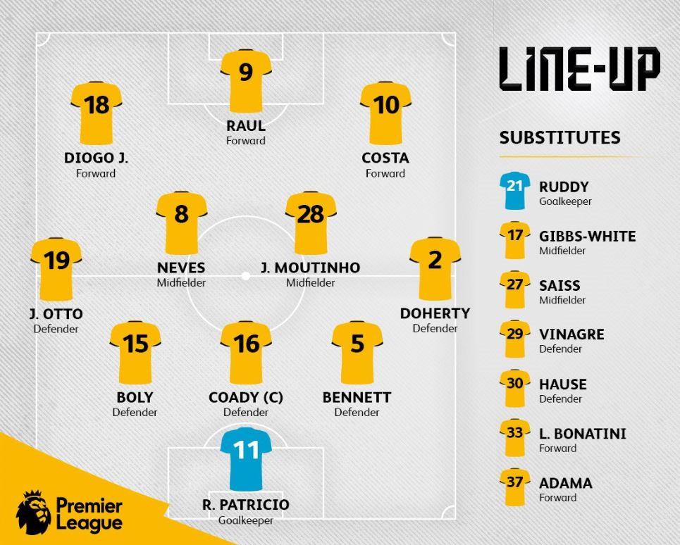 Man Utd vs Wolverhampton: Alexis Sanchez đá chính Ảnh 3