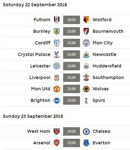 Lịch thi đấu vòng 6 Premier League: Thử thách cho các 'đại gia' Ảnh 3