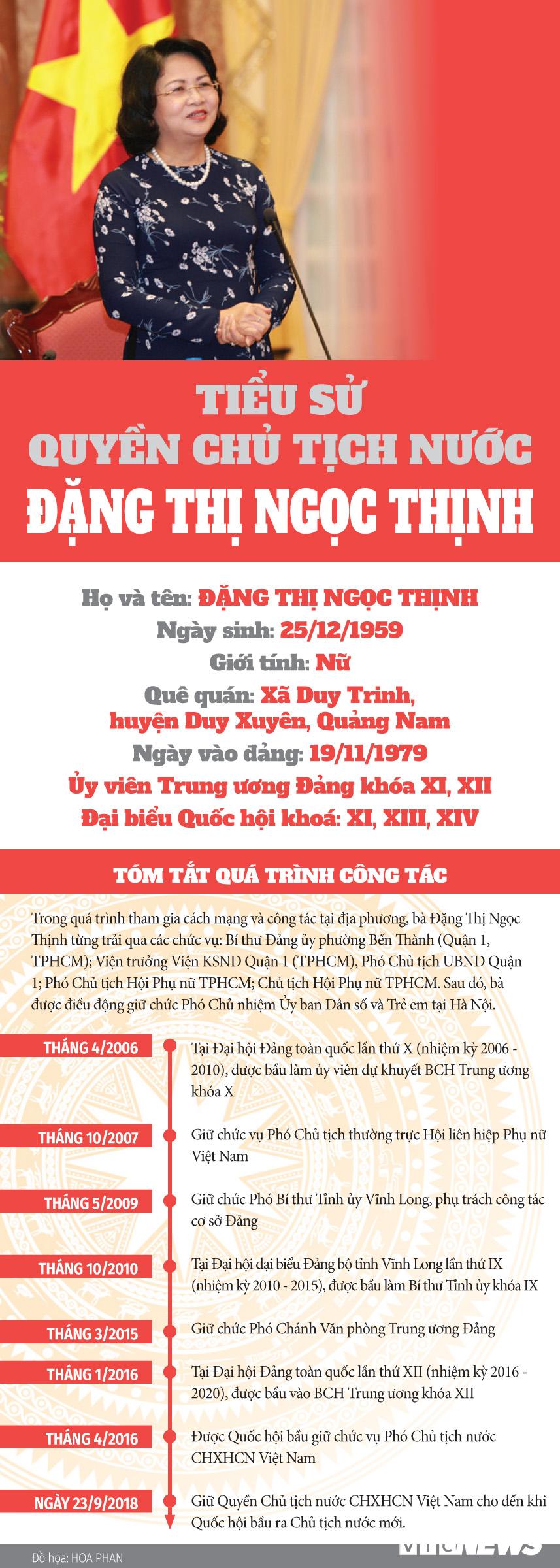 Infographic: Tóm tắt tiểu sử quyền Chủ tịch nước Đặng Thị Ngọc Thịnh Ảnh 1