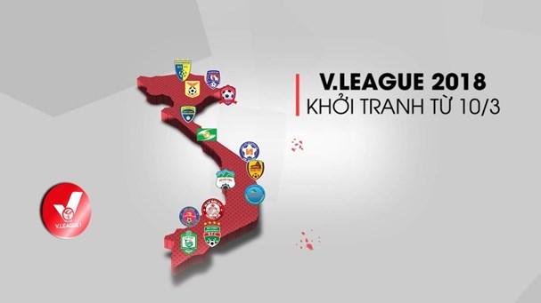Những đội bóng nào tại V.League chiêu mộ cầu thủ lò SLNA? Ảnh 1