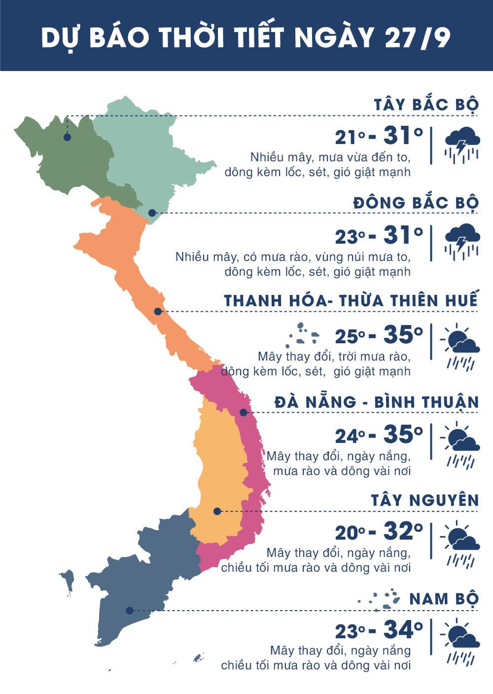 Thời tiết ngày 27/9: Miền Bắc mưa lớn diện rộng vì không khí lạnh Ảnh 1