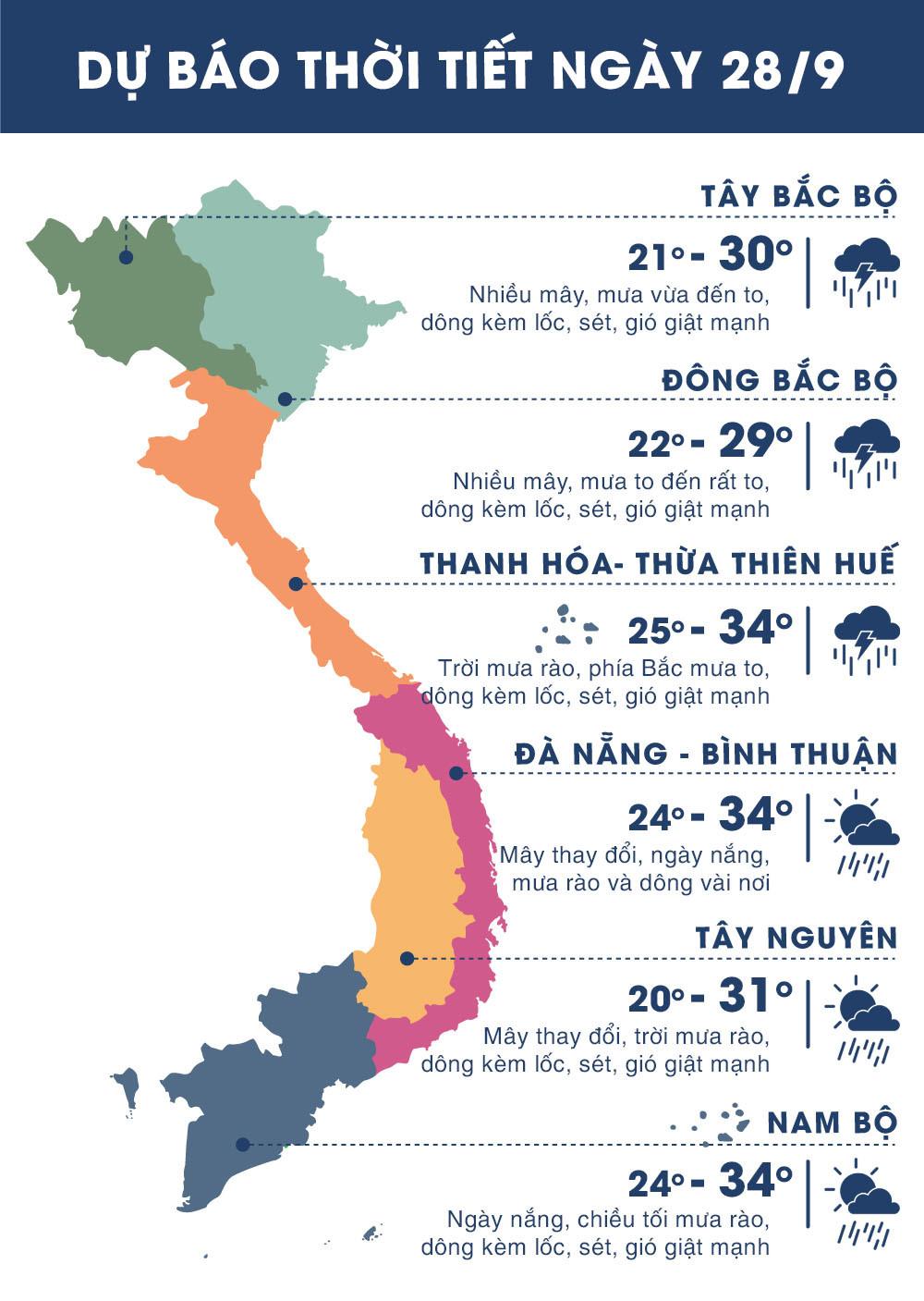 Thời tiết ngày 28/9: Hà Nội mưa dông, Sài Gòn nắng ráo buổi sáng Ảnh 1