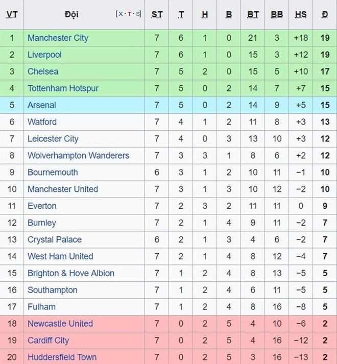Pogba và Mourinho không nên xuất hiện trong lịch sử MU Ảnh 3