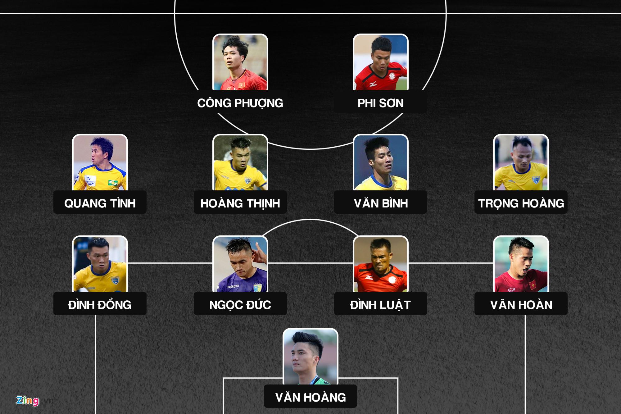 Công Phượng, Phi Sơn và đội hình sao gốc Nghệ khuynh đảo V.League Ảnh 13