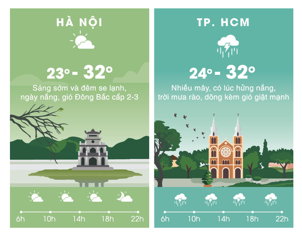 Thời tiết ngày 4/10: Mưa lớn tiếp diễn ở Trung Bộ, nguy cơ lũ quét Ảnh 2