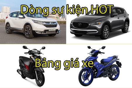 Xe ô tô là sự kết hợp hài hòa của hàng trăm nhà sản xuất linh kiện khác nhau Ảnh 2