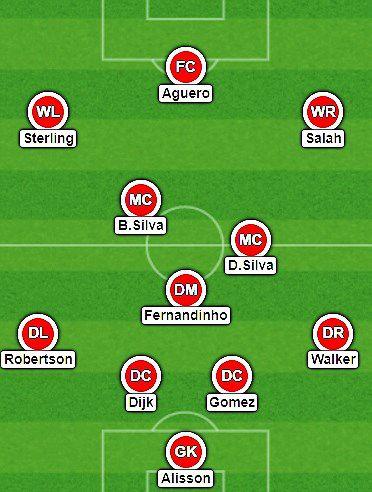 Đội hình 'siêu mạnh' kết hợp giữa Liverpool với Man City Ảnh 13