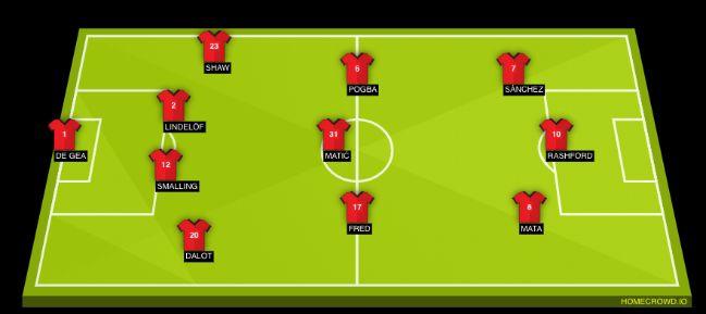 Man United - Newcastle : Rashford thay Lukaku lĩnh xướng hàng công, cứu Mourinho? Ảnh 3