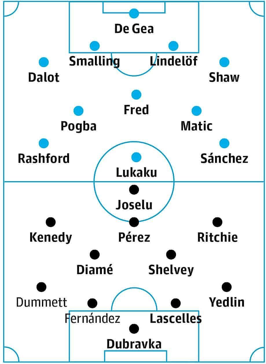 TRỰC TIẾP MU - Newcastle: Pogba đá chính, Sanchez ngồi dự bị Ảnh 1