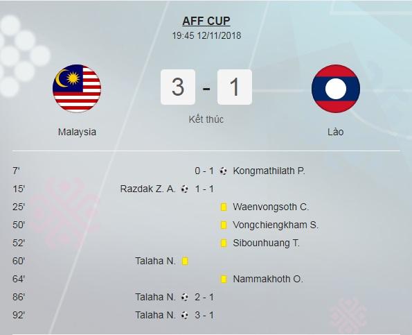 Lội ngược dòng trước Lào, Malaysia vươn lên dẫn đầu bảng A AFF Cup 2018 Ảnh 1