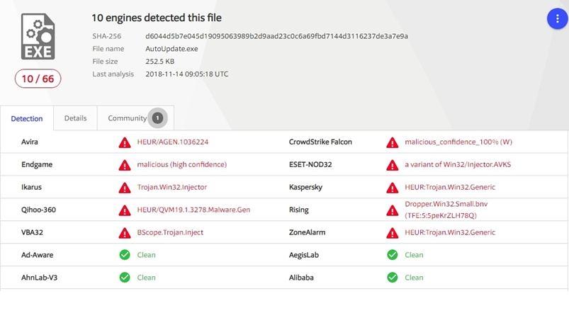 Tập tin danh sách khách hàng bị hacker phát tán có chứa mã độc Ảnh 1