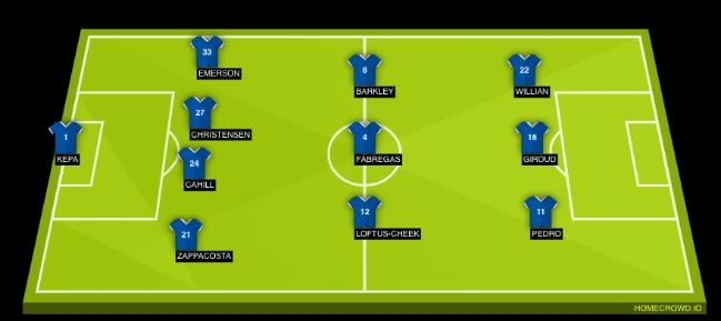 Chelsea - PAOK: Đội hình dự kiến ra sân của The Blues, Sarry cất giấu nhiều quân át chủ Ảnh 4