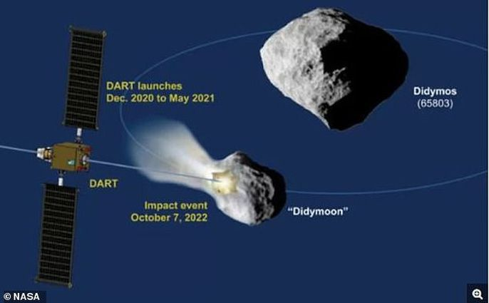 NASA bắn phá tiểu hành tinh mặt trăng, bảo vệ trái đất Ảnh 1