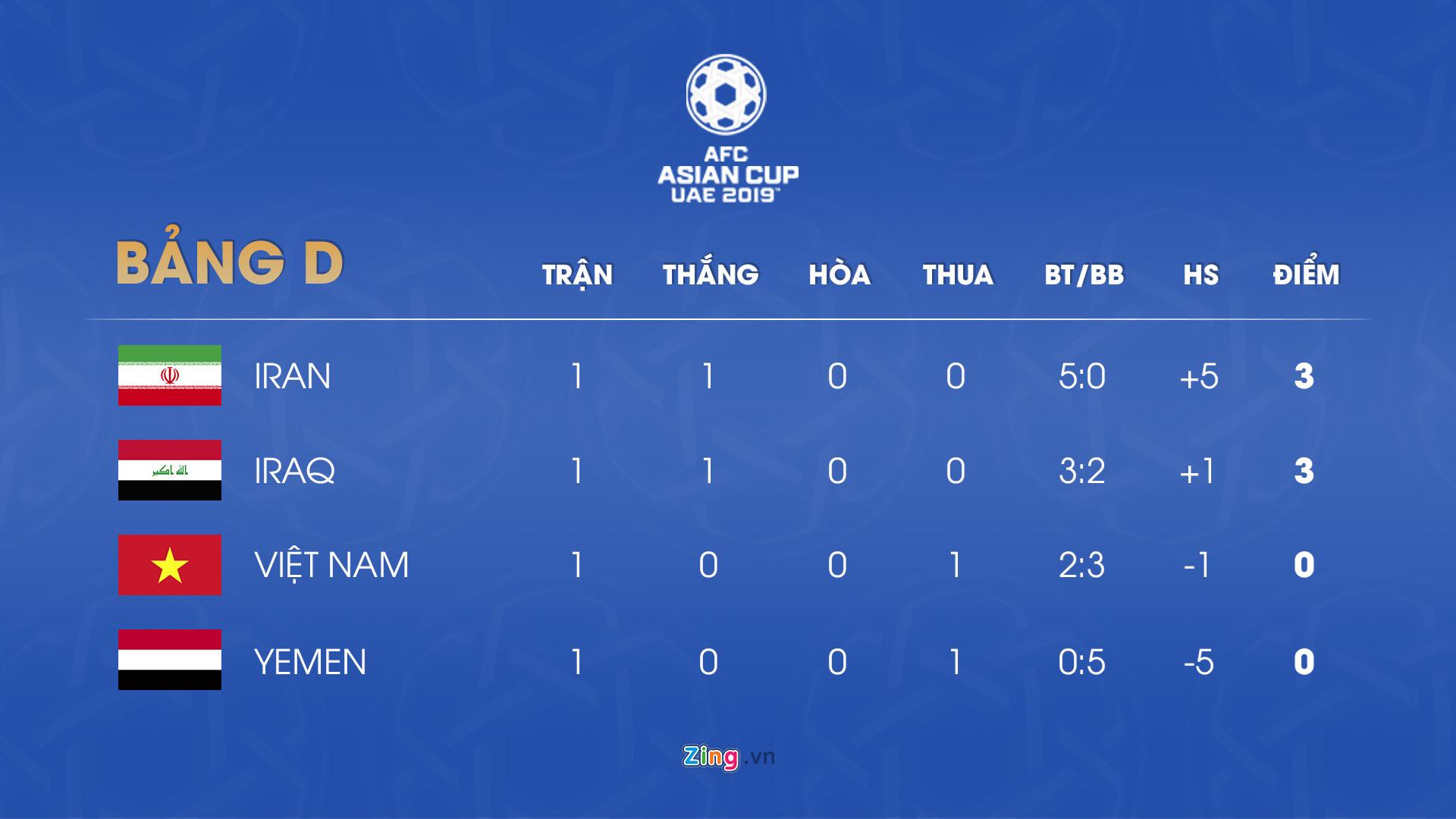 HLV Iran: 'Việt Nam là đội có tham vọng, nên trận đấu sẽ rất khó khăn' Ảnh 2