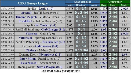 Arsenal – BATE Borisov (0-1): Pháo thủ phục thù Ảnh 5