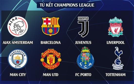 Văn Hậu lọt tầm ngắm câu lạc bộ Đức, xác định 8 đội vào tứ kết Champions League Ảnh 4