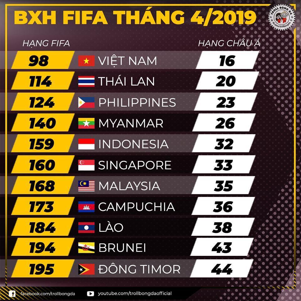 Biếm họa 24h: Việt Nam là 'Ông vua Đông Nam Á', MU hết cửa vô địch Ảnh 8