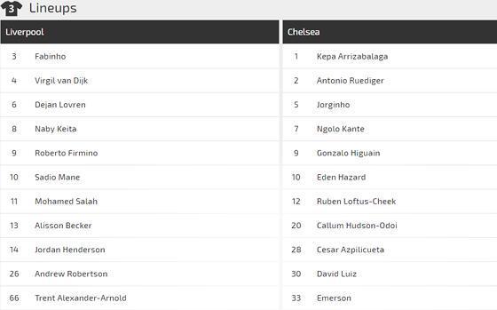 Nhận định Liverpool – Chelsea: Sinh tử chiến ở Anfield Ảnh 2