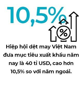 Phụ thuộc nguyên liệu của Trung Quốc, Dệt may Việt khó hưởng lợi từ FTAs Ảnh 1