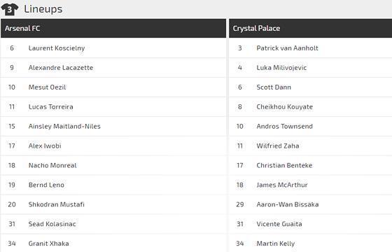 Nhận định Arsenal - Crystal Palace: Pháo thủ bừng bừng khí thế châu Âu Ảnh 2