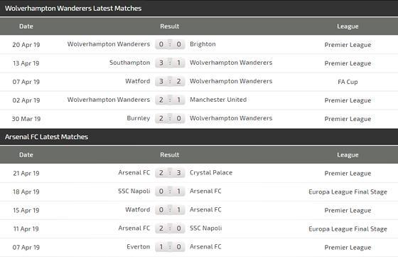 Nhận định Man United - Man City: Trận derby long trời lở đất Ảnh 5