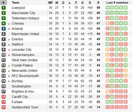 Nhận định Man United - Man City: Trận derby long trời lở đất Ảnh 7