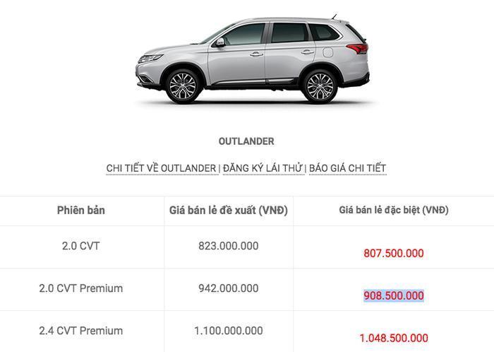 Bảng giá xe Mitsubishi tháng 5/2019: Mitsubishi Outlander giảm 52 triệu đồng Ảnh 6