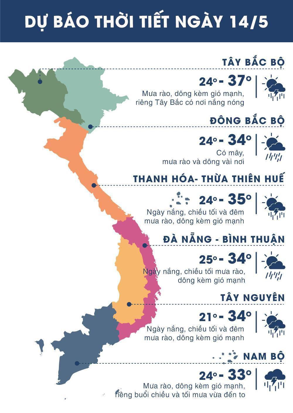 Thời tiết ngày 14/5: Nam Bộ mưa lớn, Tây Bắc nắng nóng 37 độ C Ảnh 1
