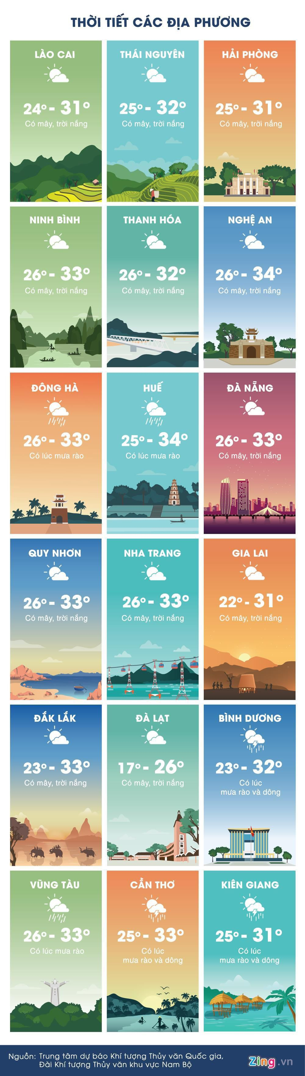 Thời tiết ngày 14/5: Nam Bộ mưa lớn, Tây Bắc nắng nóng 37 độ C Ảnh 3
