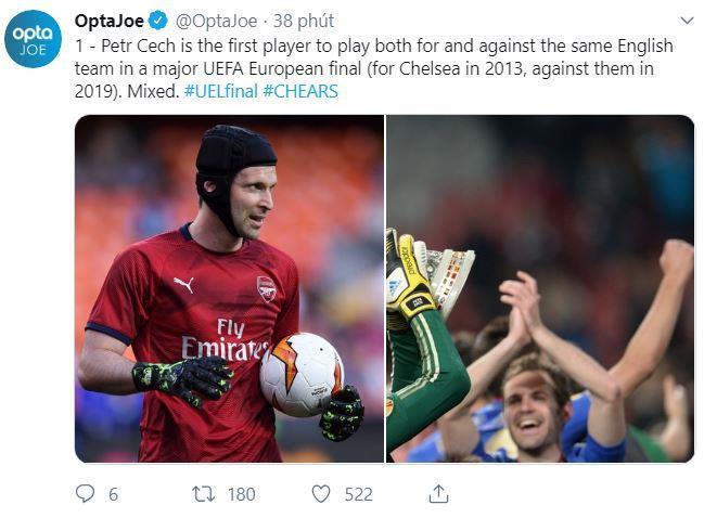 Chelsea 0-0 Arsenal: Cech liên tục cứu thua Ảnh 20