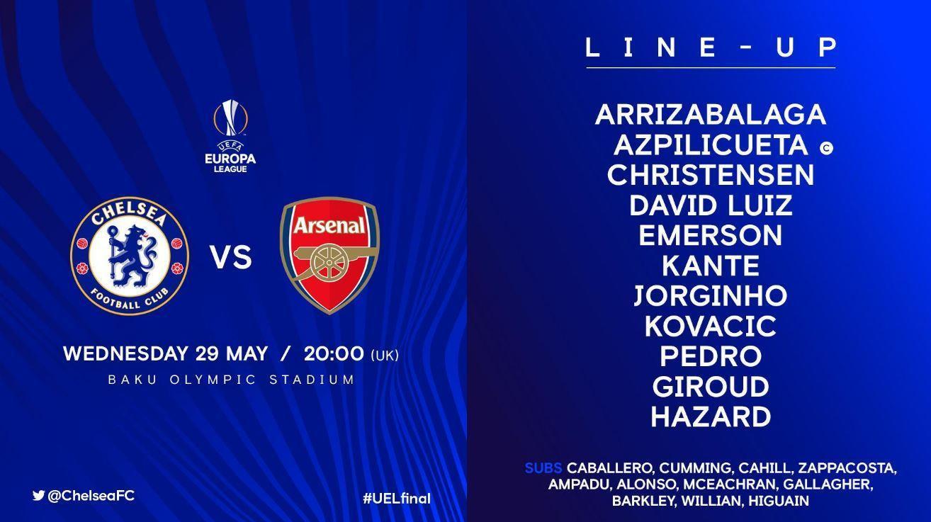 Chelsea 0-0 Arsenal: Cech liên tục cứu thua Ảnh 22