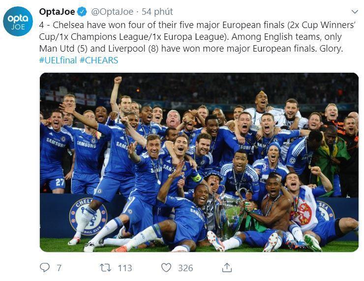 Chelsea 0-0 Arsenal: Cech liên tục cứu thua Ảnh 19