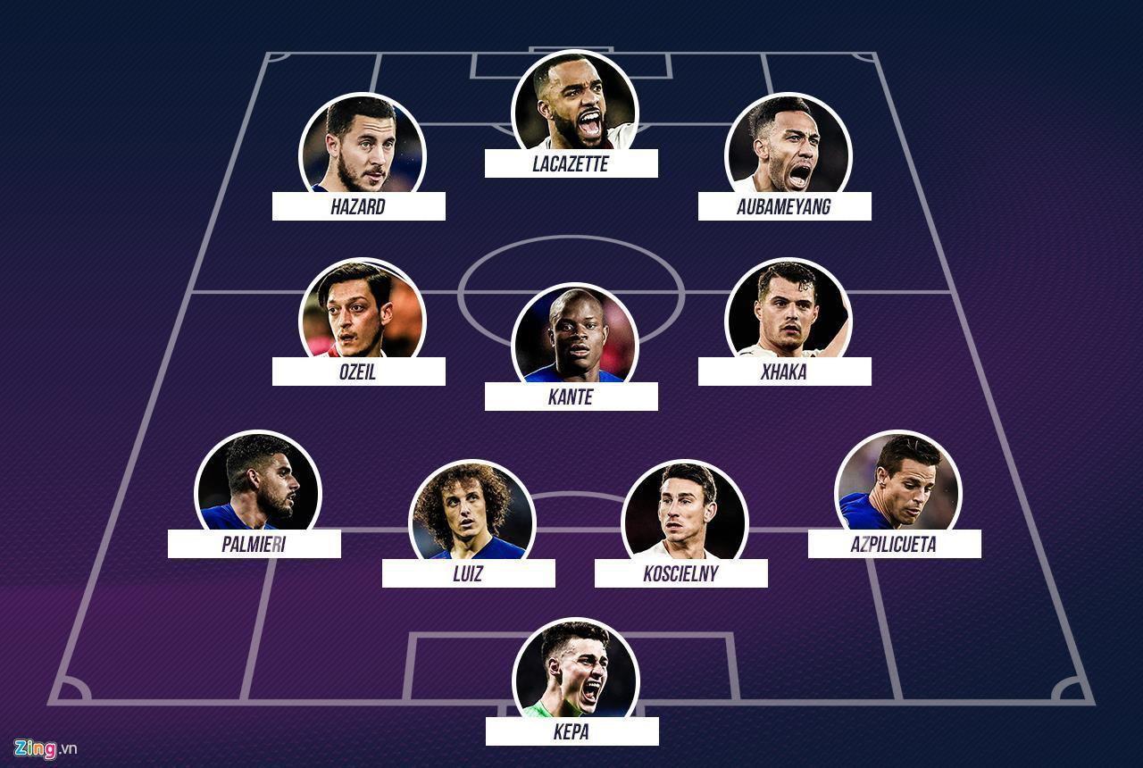 Chelsea 0-0 Arsenal: Cech liên tục cứu thua Ảnh 25