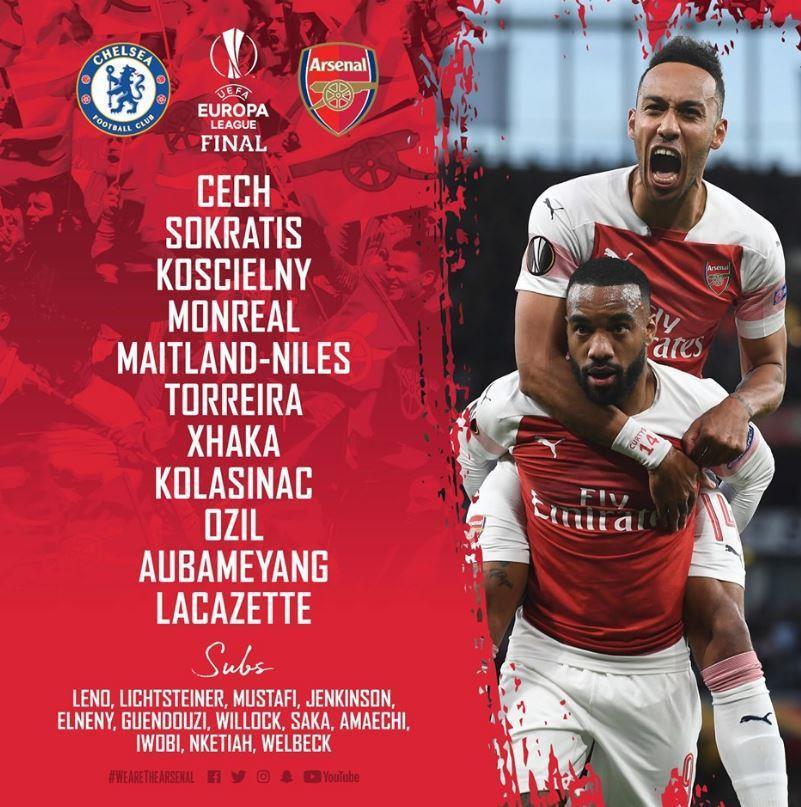 Chelsea 0-0 Arsenal: Cech liên tục cứu thua Ảnh 23