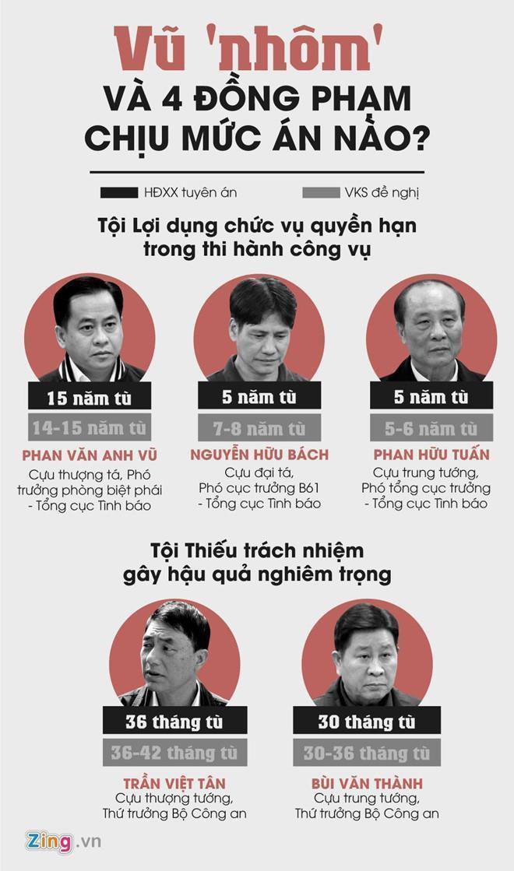 Cựu thứ trưởng Trần Việt Tân: 'Tôi tin cấp dưới nên ký không kiểm tra' Ảnh 4