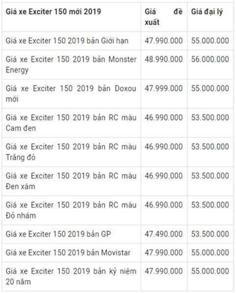 Bảng giá xe Yamaha Exciter 150 2019 tháng 6/2019 Ảnh 4