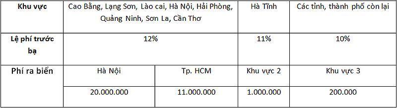 Giá lăn bánh các phiên bản Honda Brio 2019 tại Việt Nam Ảnh 4