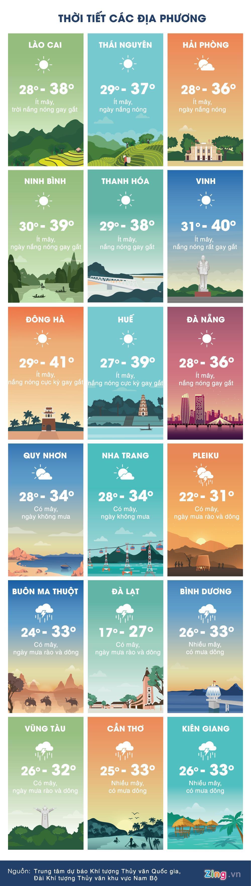 Thời tiết ngày 23/6: Nắng nóng đỉnh điểm bao trùm Bắc và Trung Bộ Ảnh 3
