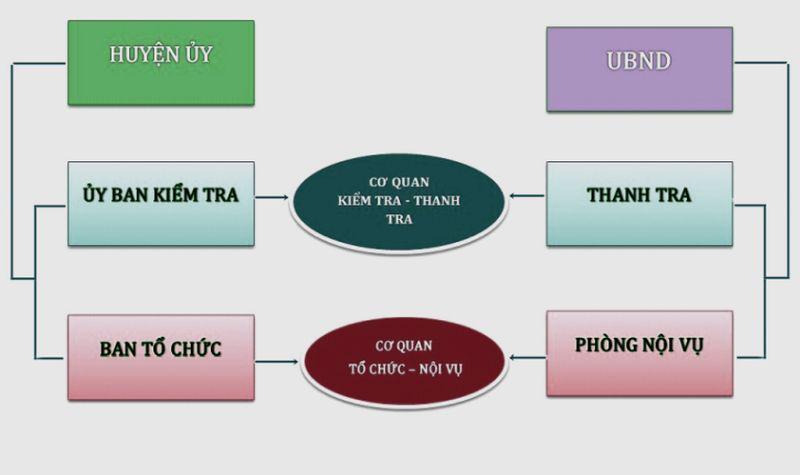Hợp nhất một số cơ quan Đảng, chính quyền, Quảng Ninh được gì? Ảnh 2