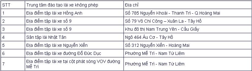 Danh sách 7 trung tâm đào tạo lái xe 'chui' ở Hà Nội Ảnh 1