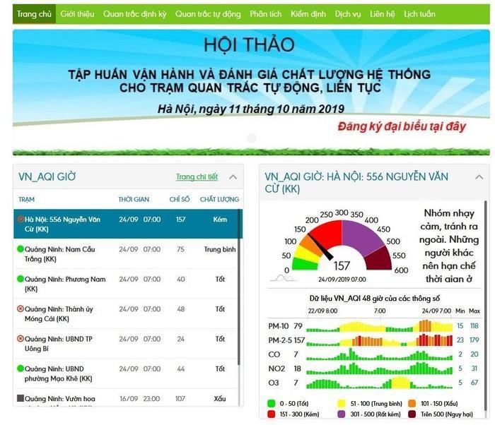 Hướng dẫn xem chỉ số chất lượng không khí ở Việt Nam Ảnh 1