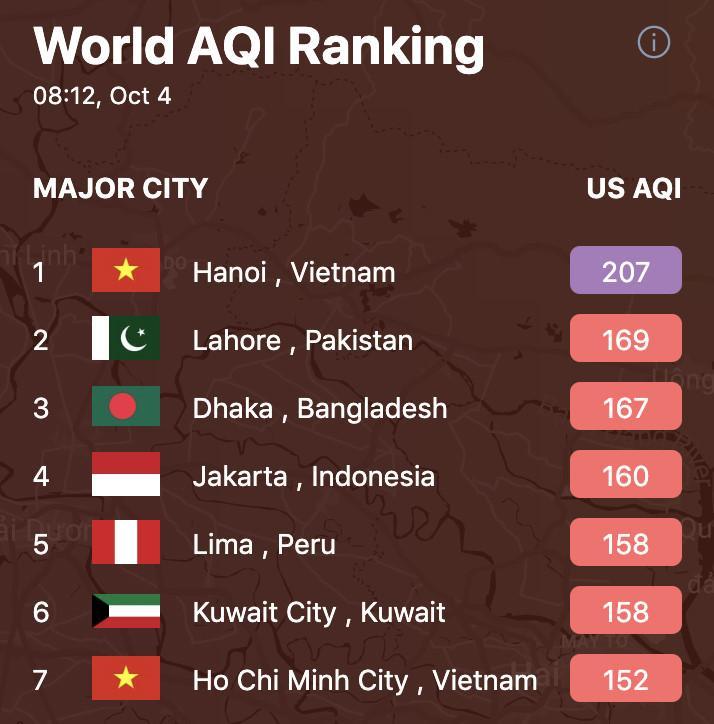 Chuyên gia: Air Visual xếp Hà Nội đứng đầu về ô nhiễm là vô lý Ảnh 2