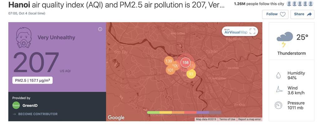Chuyên gia: Air Visual xếp Hà Nội đứng đầu về ô nhiễm là vô lý Ảnh 3