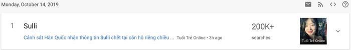 Hàng triệu lượt tìm kiếm về Sulli được thực hiện trên Internet sau thông tin chấn động Ảnh 2