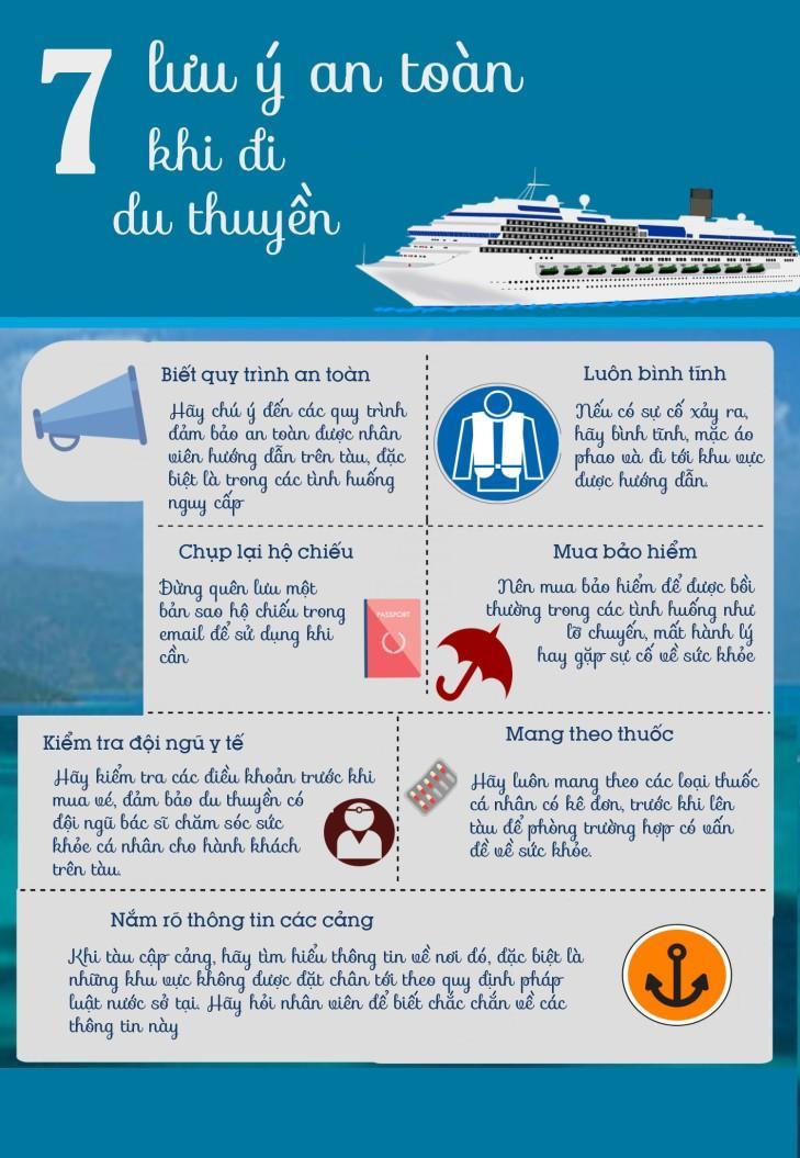 Những lưu ý giúp du khách bảo vệ sức khỏe và an toàn khi du lịch trên du thuyền Ảnh 2