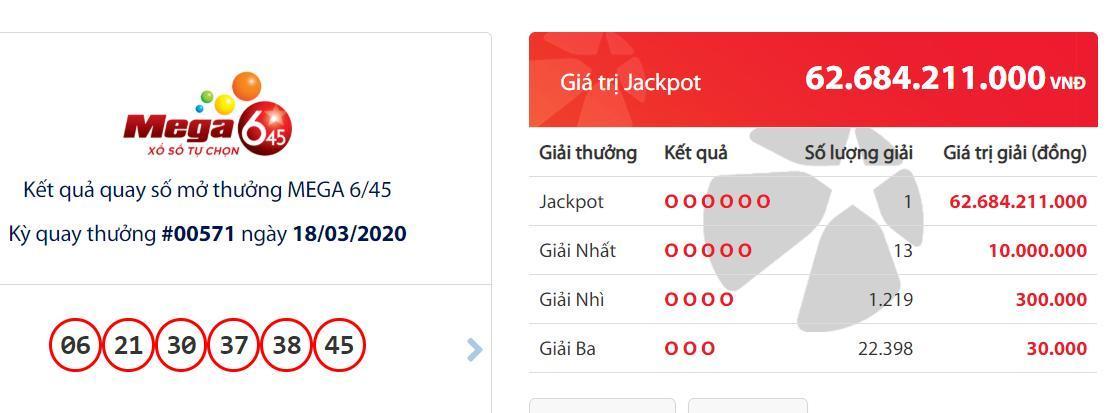 1 người trúng Jackpot hơn 62 tỷ và trở thành 'tỷ phú Vietlott' thứ ba tháng 3 Ảnh 1