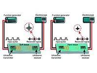 Dùng sóng âm thanh chẩn đoán chính xác sự phát triển của khối u Ảnh 1