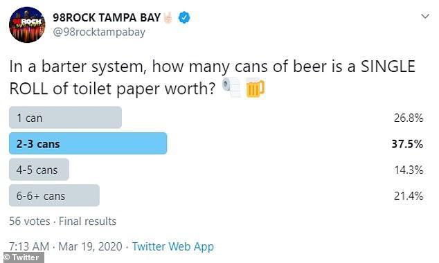 Tại Mỹ, 2 lon bia đổi 1 cuộn giấy vệ sinh, giăm bông đổi lấy khăn giấy Ảnh 3