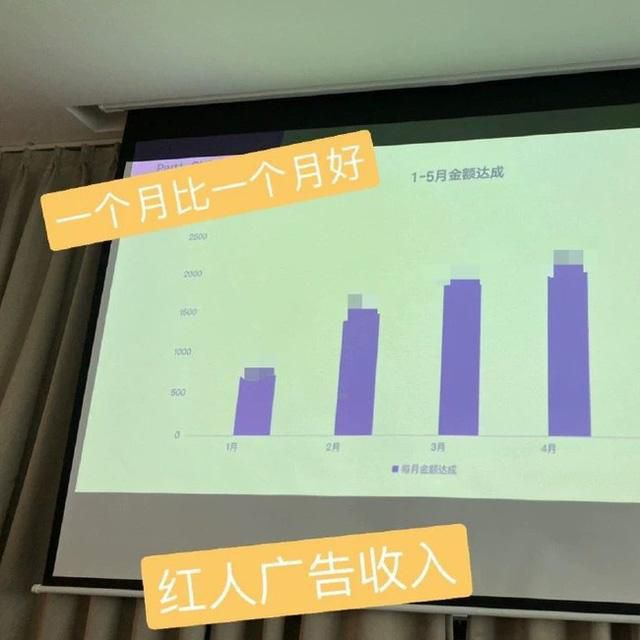 Sau hơn 1 tháng bị tố ngoại tình với chủ tịch Taobao, hotgirl mạng hàng đầu Trung Quốc vẫn thản nhiên khoe doanh thu ngất ngưởng của công ty riêng Ảnh 1