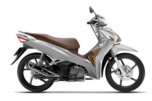 Bảng giá xe số Honda tháng 6/2020: Thêm sản phẩm mới Ảnh 1